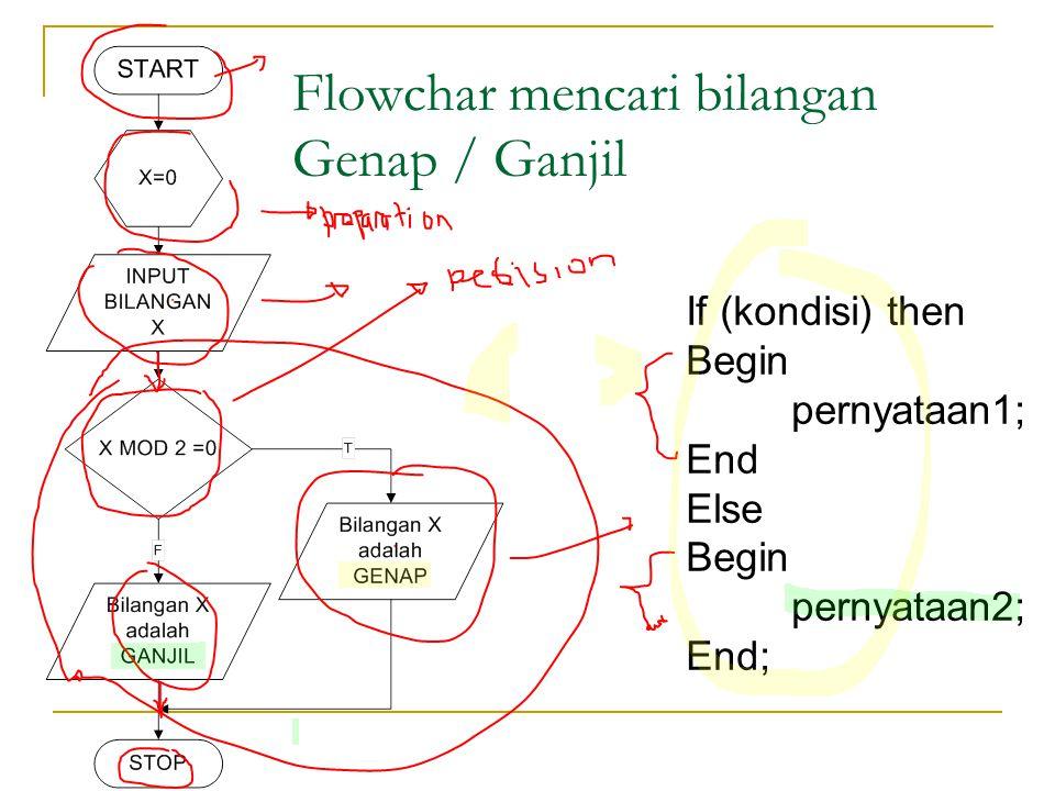 Flowchar mencari bilangan Genap / Ganjil If (kondisi) then Begin pernyataan1; End Else Begin pernyataan2; End;