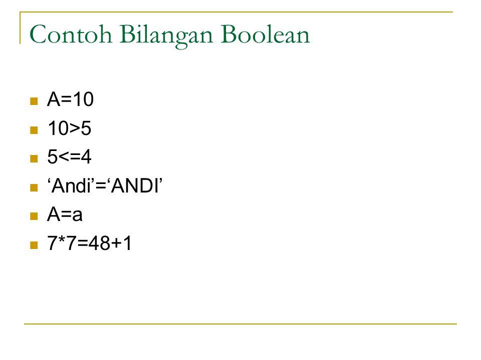 Contoh Bilangan Boolean A=10 10>5 5<=4 'Andi'='ANDI' A=a 7*7=48+1