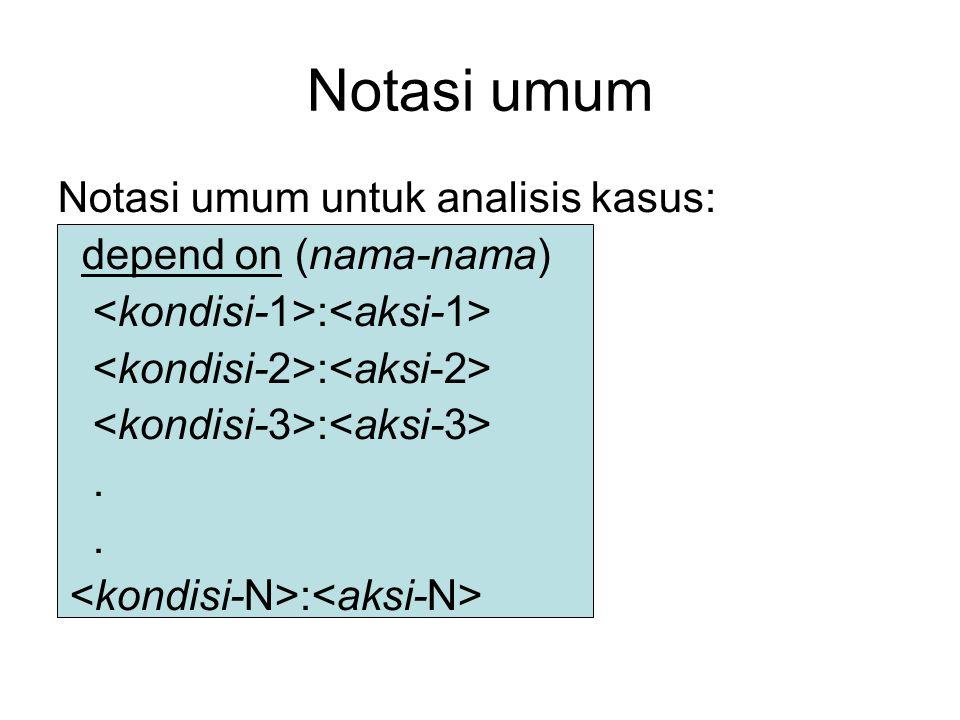 Contoh depend on (program_studi) program_studi=141 : output( Sistem Informasi ) program_studi=142 : output( Tek.