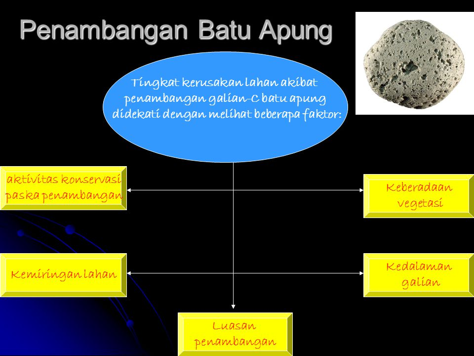 Data kandungan senyawa kimia pada areal penambangan batu apung dilombok tengah dengan metode pengambilan sampel pada lokasi pasca penambangan Dengan sampel yang diambil pada daerah yang tidak ditambang keterangan TTD : Tanah Tidak Ditambang TPT : Tanah Pasca Tambang