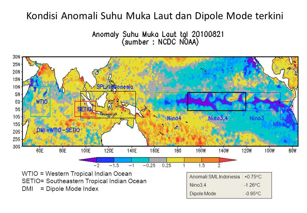 Kondisi Anomali Suhu Muka Laut dan Dipole Mode terkini Anomali SML Indonesia : +0.75 o C Nino3,4 : -1.26 o C Dipole Mode : -0.95 o C WTIO = Western Tr
