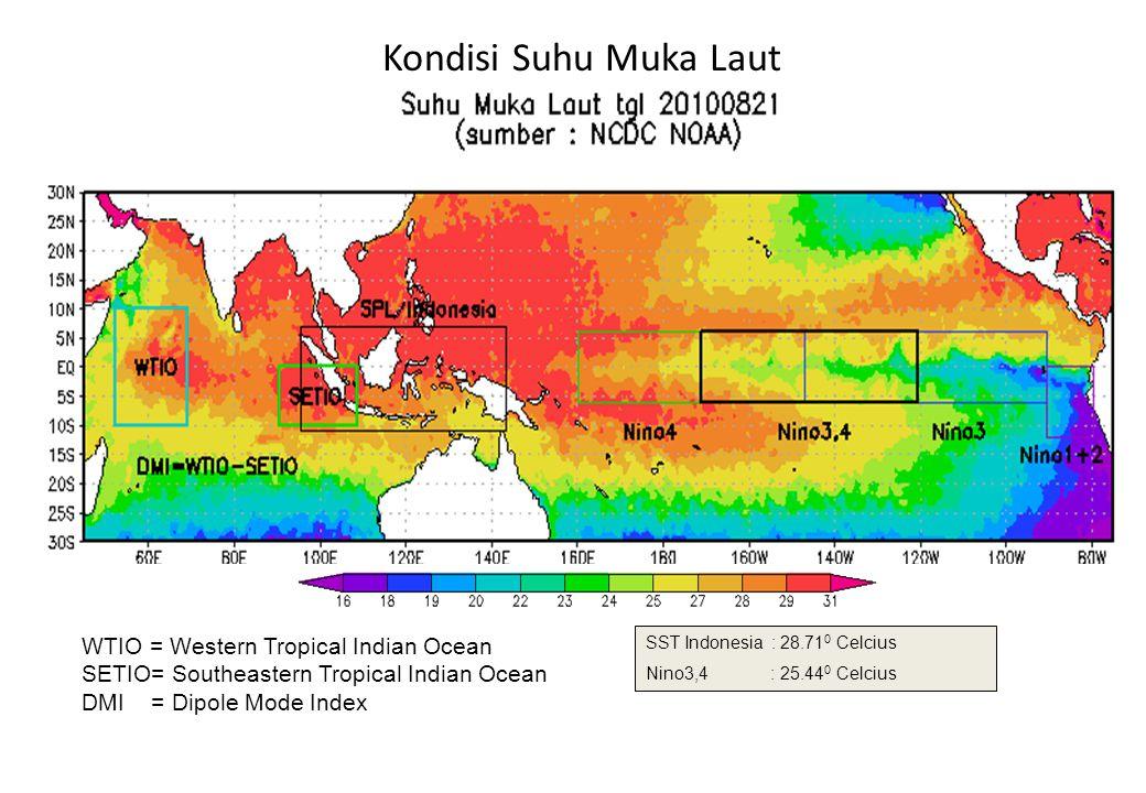 Kondisi Suhu Muka Laut SST Indonesia : 28.71 0 Celcius Nino3,4 : 25.44 0 Celcius WTIO = Western Tropical Indian Ocean SETIO= Southeastern Tropical Ind