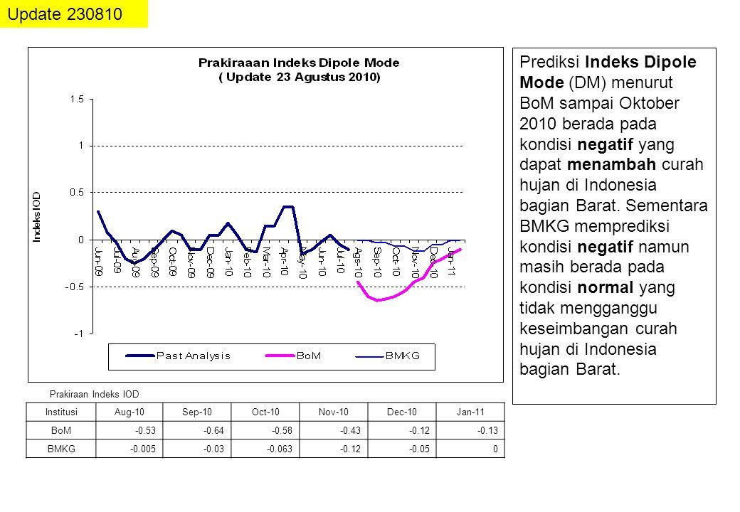 Prediksi Indeks Dipole Mode (DM) menurut BoM sampai Oktober 2010 berada pada kondisi negatif yang dapat menambah curah hujan di Indonesia bagian Barat