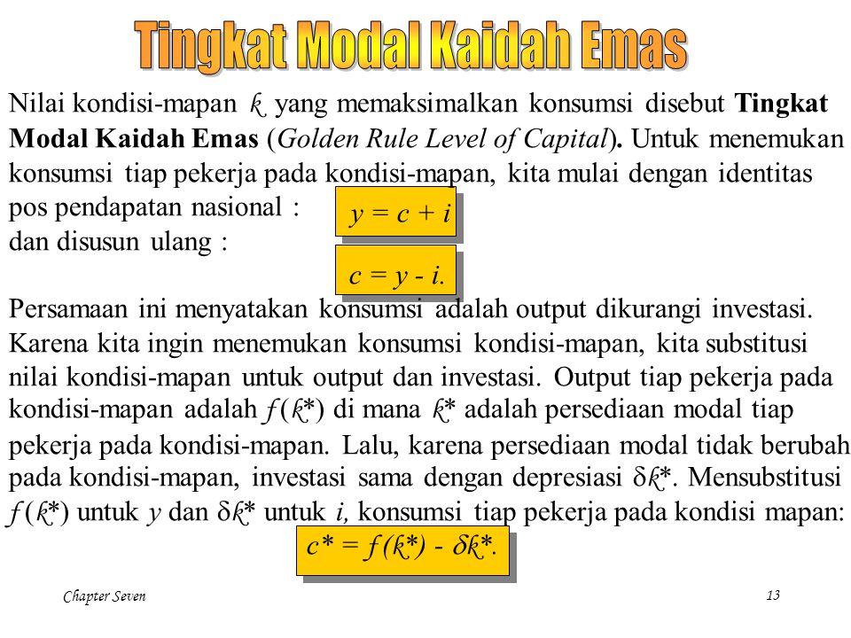 Chapter Seven 13 Nilai kondisi-mapan k yang memaksimalkan konsumsi disebut Tingkat Modal Kaidah Emas (Golden Rule Level of Capital). Untuk menemukan k