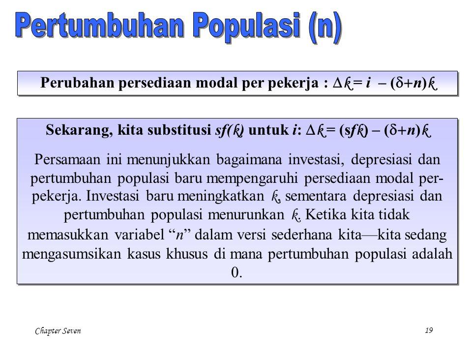 Chapter Seven 19 Perubahan persediaan modal per pekerja :  k = i – (  n) k Sekarang, kita substitusi sf( k ) untuk i:  k = (sf k ) – (  n) k Per