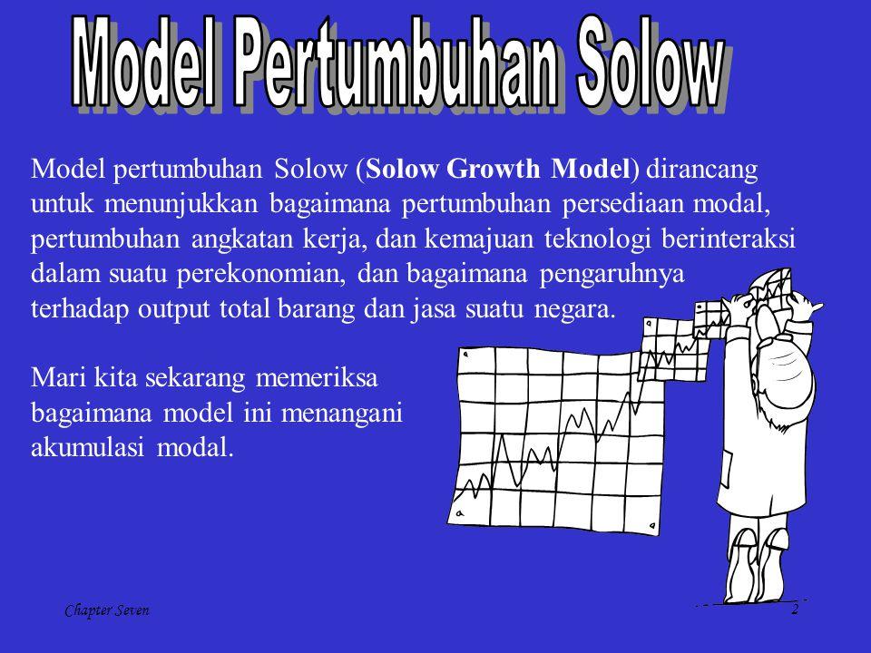 Chapter Seven 2 Model pertumbuhan Solow (Solow Growth Model) dirancang untuk menunjukkan bagaimana pertumbuhan persediaan modal, pertumbuhan angkatan