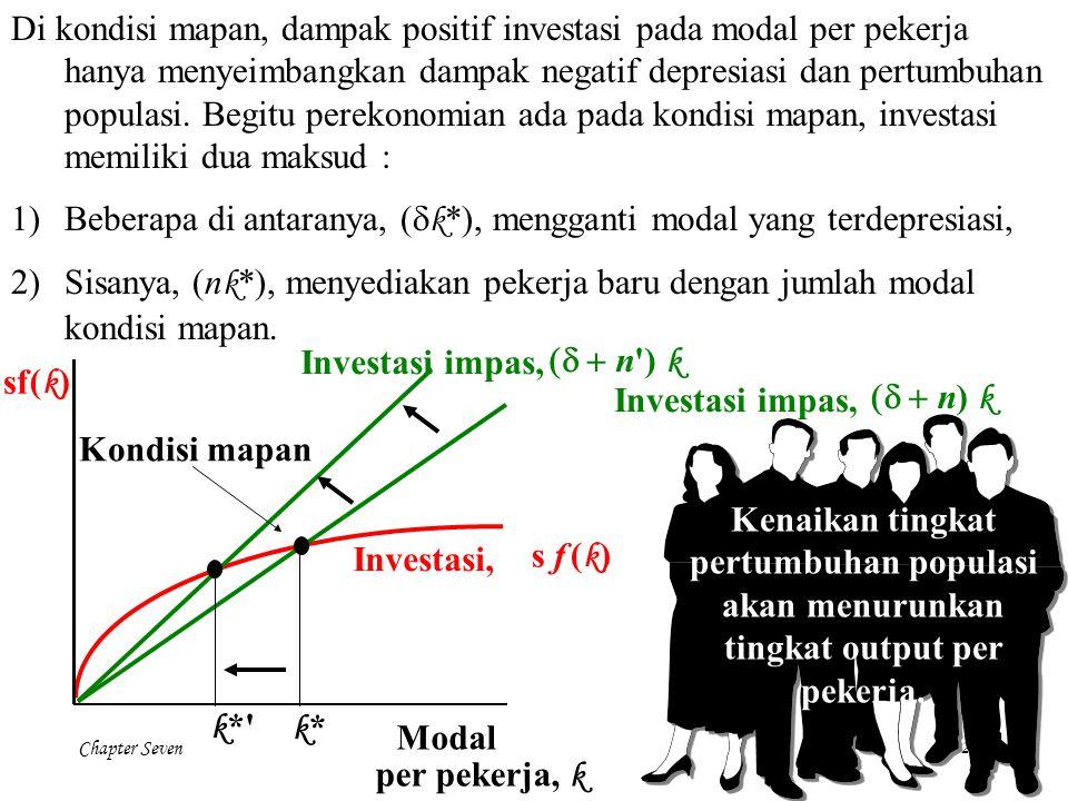 Chapter Seven 20 Di kondisi mapan, dampak positif investasi pada modal per pekerja hanya menyeimbangkan dampak negatif depresiasi dan pertumbuhan popu