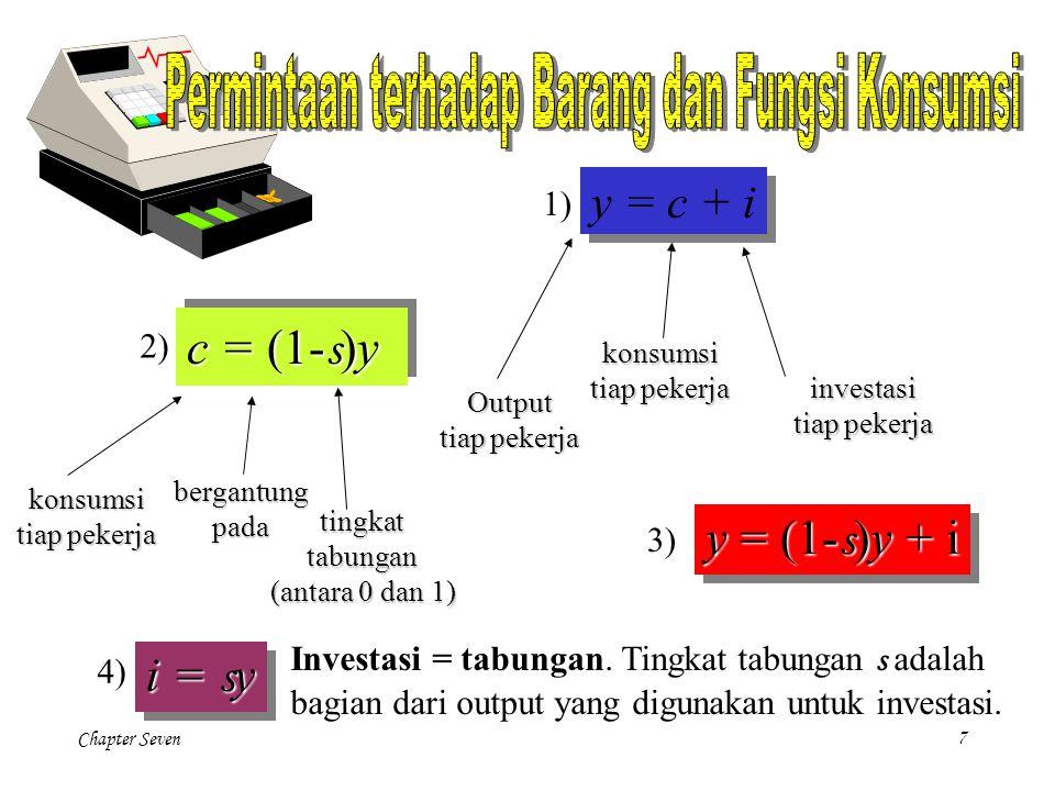 Chapter Seven 7 konsumsi tiap pekerja bergantungpada tingkattabungan (antara 0 dan 1) Output tiap pekerja konsumsi investasi y = c + i 1) c = (1- s )y