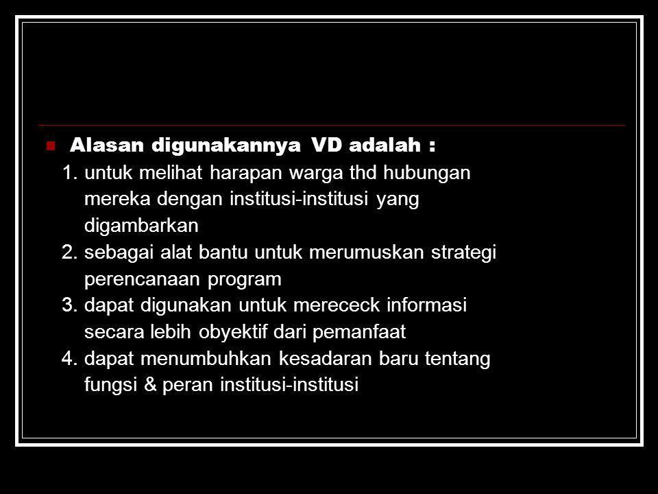 Alasan digunakannya VD adalah : 1. untuk melihat harapan warga thd hubungan mereka dengan institusi-institusi yang digambarkan 2. sebagai alat bantu u