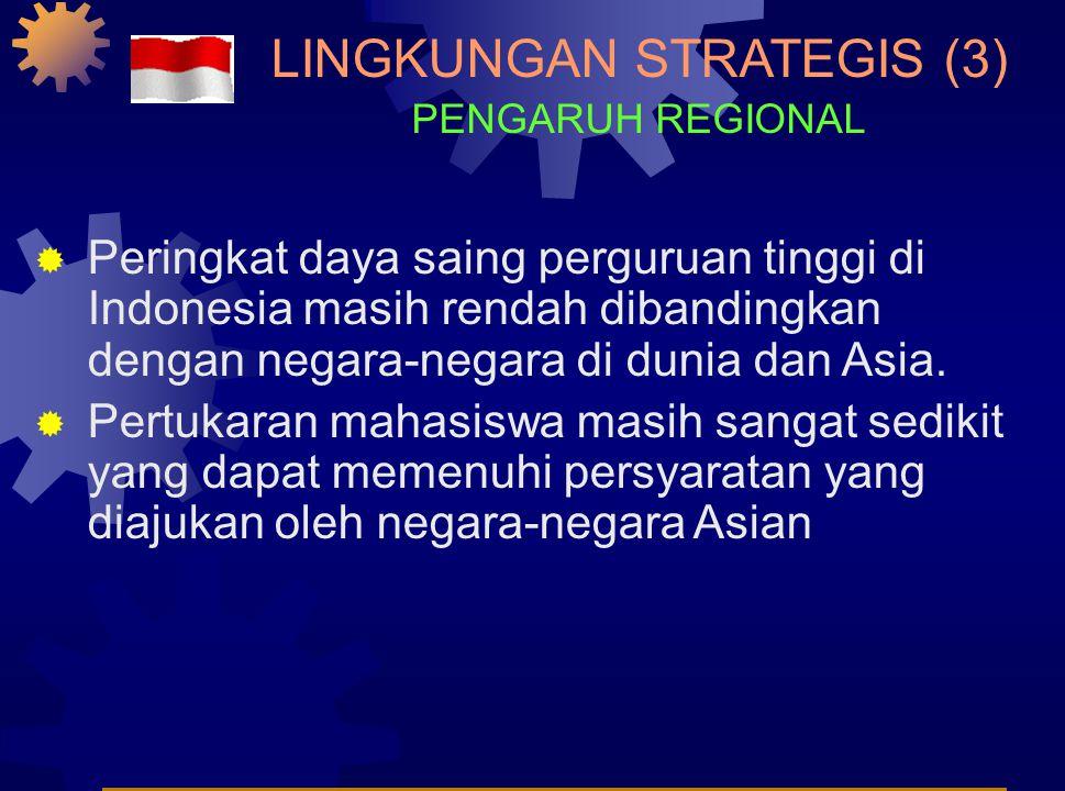 LINGKUNGAN STRATEGIS (3)  Peringkat daya saing perguruan tinggi di Indonesia masih rendah dibandingkan dengan negara-negara di dunia dan Asia.