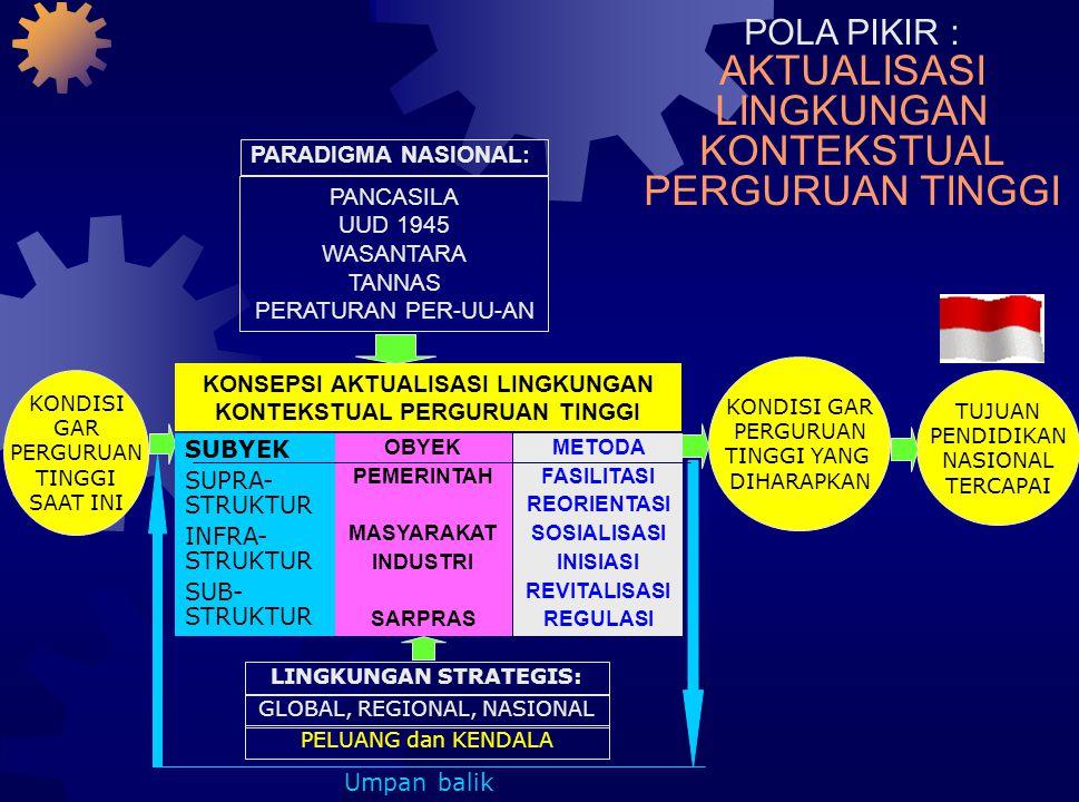  Semuai itu diperlukan untuk mewujudkan VISI 2010 PENDIDIKAN TINGGI INDONESIA, yaitu pada tahun 2010 dapat diwujudkan sistem pendidikan tinggi, termasuk perguruan tinggi yang sehat, dengan ciri berkualitas, memberi akses dan berkeadilan, serta otonomi  Perguruan tinggi harus berorientasi pada pemenuhan kebutuhan peserta didik agar mampu mengembangkan kapabilitas intelektual yang bertanggung jawab, dan mampu berkontribusi pada daya saing bangsa PENUTUP (2)