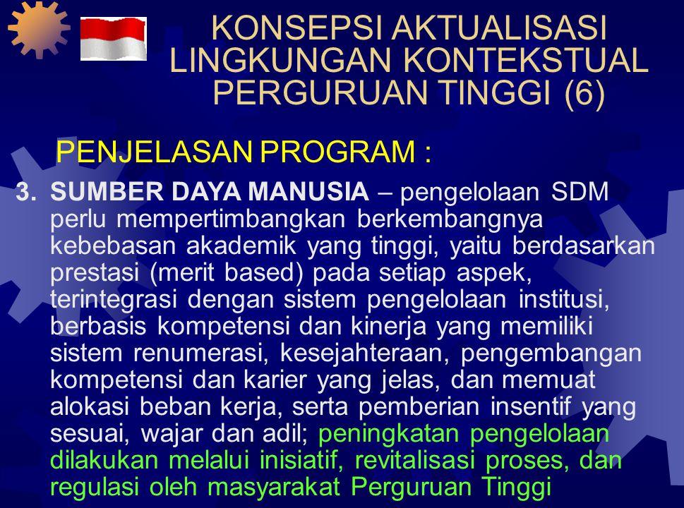 KONSEPSI AKTUALISASI LINGKUNGAN KONTEKSTUAL PERGURUAN TINGGI (6) PENJELASAN PROGRAM : 3.