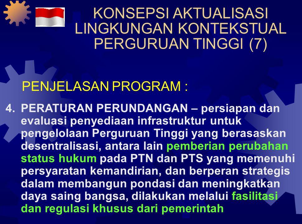 KONSEPSI AKTUALISASI LINGKUNGAN KONTEKSTUAL PERGURUAN TINGGI (7) PENJELASAN PROGRAM : 4.