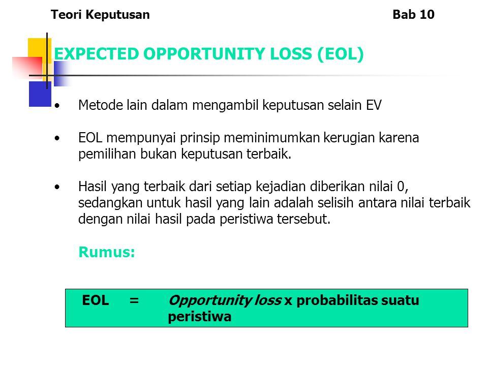 EOL = Opportunity loss x probabilitas suatu peristiwa EXPECTED OPPORTUNITY LOSS (EOL) Metode lain dalam mengambil keputusan selain EV EOL mempunyai prinsip meminimumkan kerugian karena pemilihan bukan keputusan terbaik.