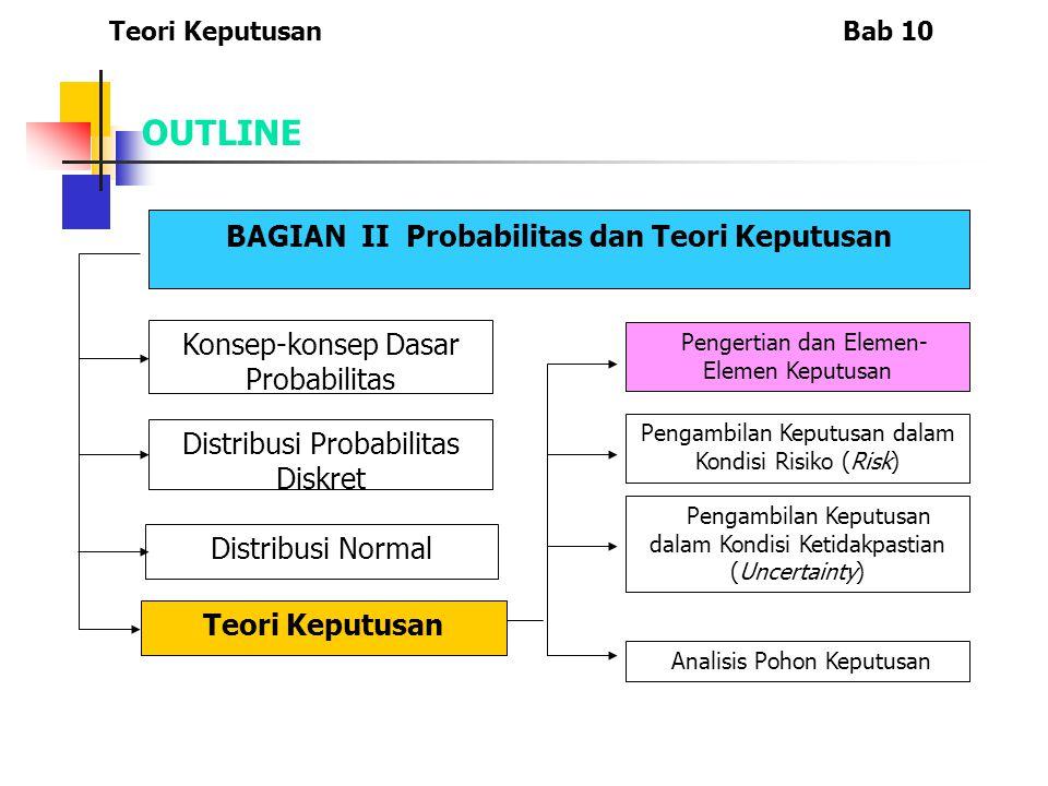 Menggunakan koefisien optimisme (a) dan koefisien pesimisme (1- a).