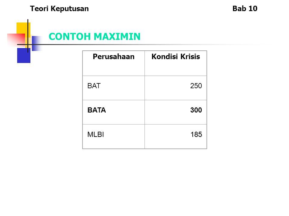 Teori KeputusanBab 10 CONTOH MAXIMIN PerusahaanKondisi Krisis BAT250 BATA300 MLBI185