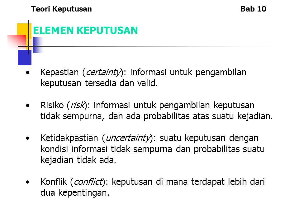ELEMEN KEPUTUSAN Kepastian (certainty): informasi untuk pengambilan keputusan tersedia dan valid.