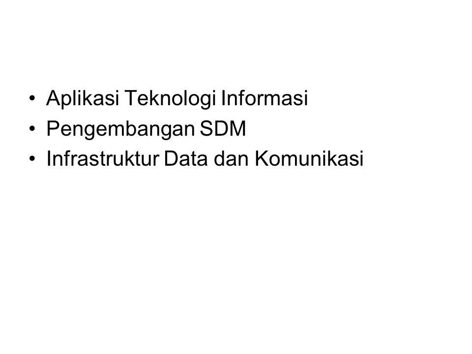 Aplikasi Teknologi Informasi Pengembangan SDM Infrastruktur Data dan Komunikasi