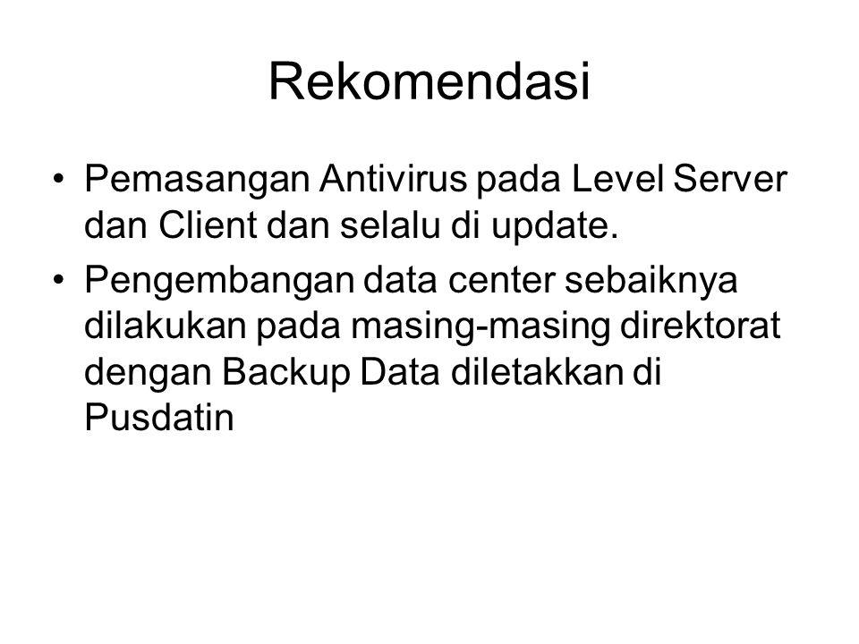 Rekomendasi Pemasangan Antivirus pada Level Server dan Client dan selalu di update.