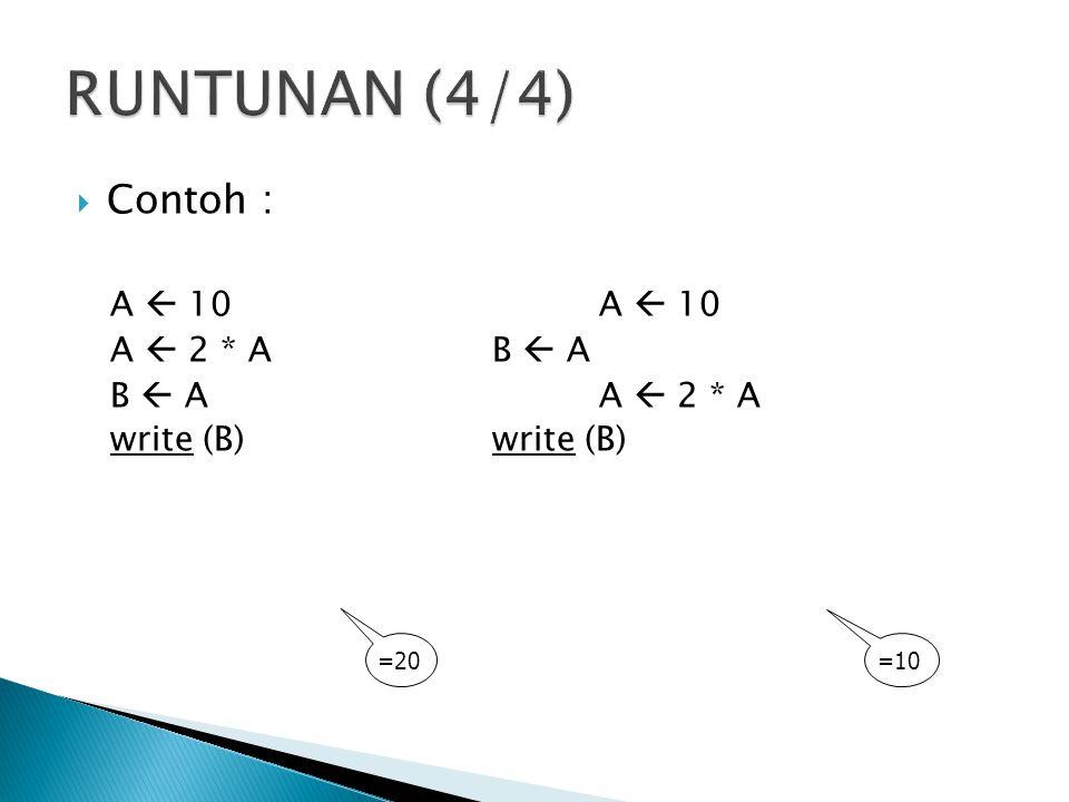  Contoh : A  10A  10 A  2 * AB  A B  AA  2 * A write (B)write (B) =20 =10