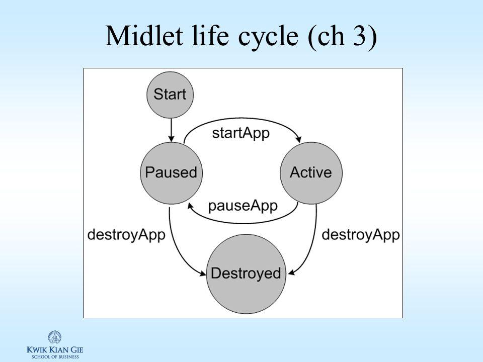 Agenda Semua tentang Midlet User interface