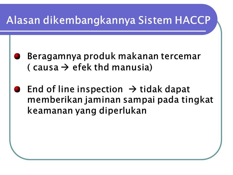 Alasan dikembangkannya Sistem HACCP Beragamnya produk makanan tercemar ( causa  efek thd manusia) End of line inspection  tidak dapat memberikan jam