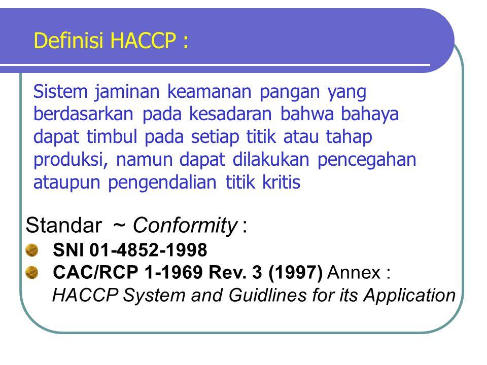 Definisi HACCP : Sistem jaminan keamanan pangan yang berdasarkan pada kesadaran bahwa bahaya dapat timbul pada setiap titik atau tahap produksi, namun