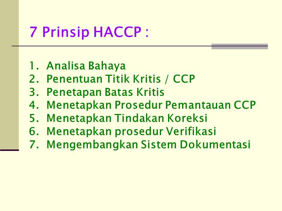 7 Prinsip HACCP : 1. Analisa Bahaya 2. Penentuan Titik Kritis / CCP 3. Penetapan Batas Kritis 4. Menetapkan Prosedur Pemantauan CCP 5. Menetapkan Tind