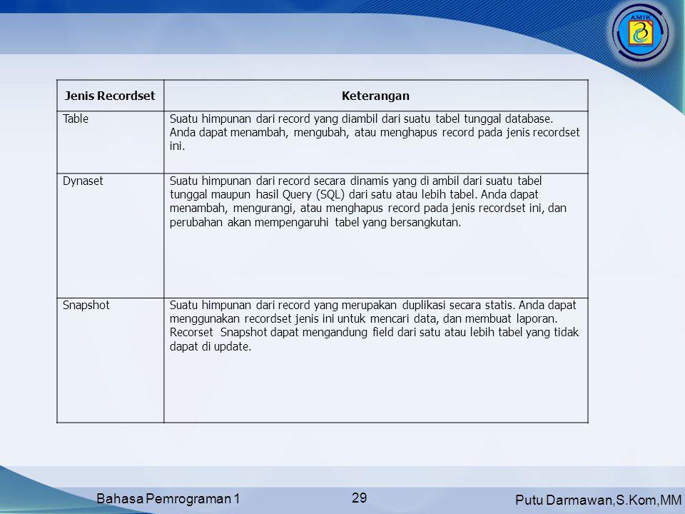 Putu Darmawan,S.Kom,MM Bahasa Pemrograman 1 29 Jenis RecordsetKeterangan TableSuatu himpunan dari record yang diambil dari suatu tabel tunggal database.
