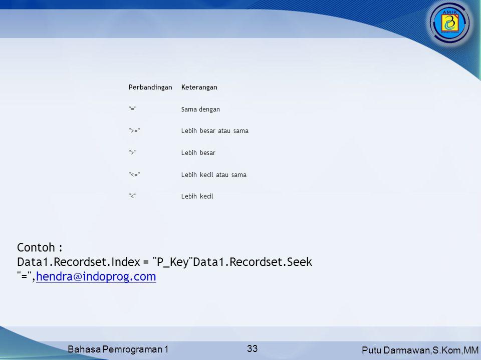 Putu Darmawan,S.Kom,MM Bahasa Pemrograman 1 33 PerbandinganKeterangan = Sama dengan >= Lebih besar atau sama > Lebih besar <= Lebih kecil atau sama < Lebih kecil Contoh : Data1.Recordset.Index = P_Key Data1.Recordset.Seek = ,hendra@indoprog.comhendra@indoprog.com