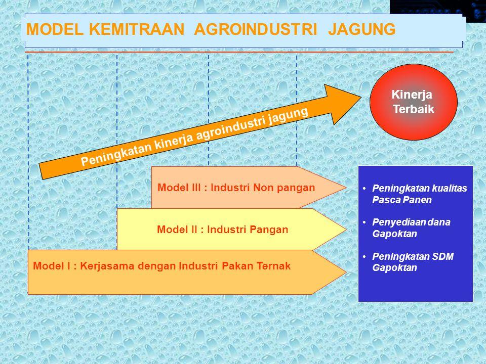 Kinerja Terbaik Peningkatan kinerja agroindustri jagung Model III : Industri Non pangan Model II : Industri Pangan Model I : Kerjasama dengan Industri