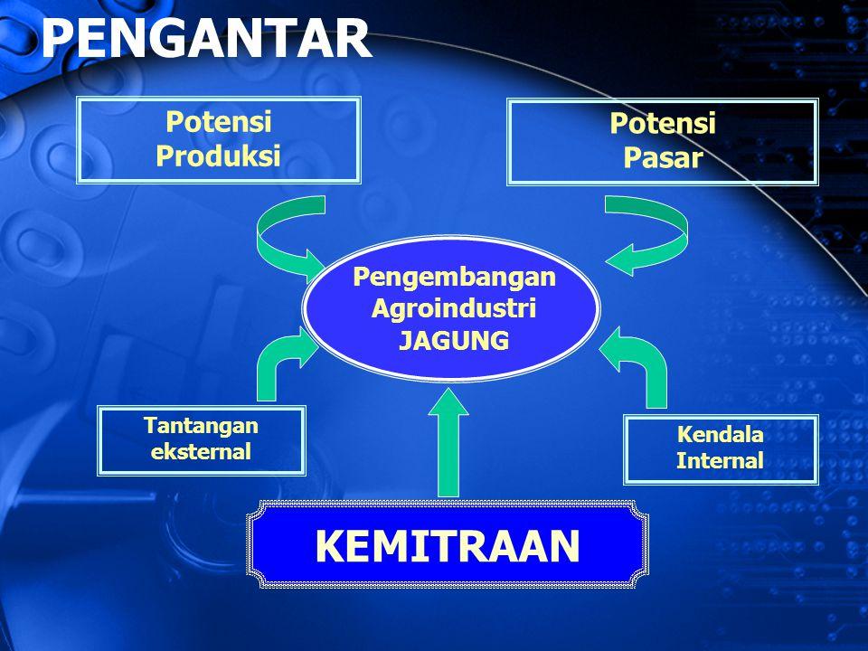 PENGANTAR Pengembangan Agroindustri JAGUNG Tantangan eksternal Kendala Internal Potensi Produksi KEMITRAAN Potensi Pasar