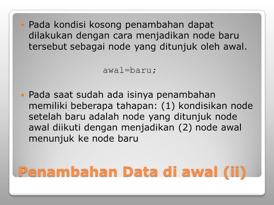 Penambahan Data di awal (ii) Pada kondisi kosong penambahan dapat dilakukan dengan cara menjadikan node baru tersebut sebagai node yang ditunjuk oleh