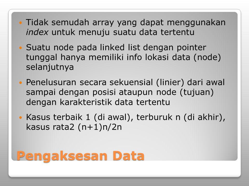 Pengaksesan Data Tidak semudah array yang dapat menggunakan index untuk menuju suatu data tertentu Suatu node pada linked list dengan pointer tunggal
