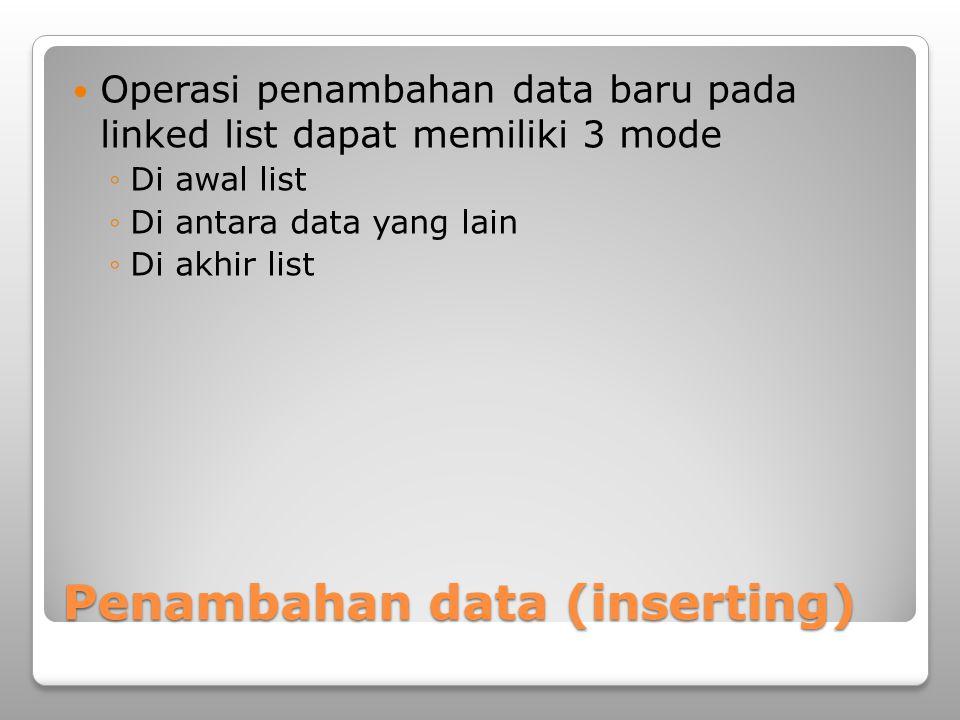 Penambahan data (inserting) Operasi penambahan data baru pada linked list dapat memiliki 3 mode ◦Di awal list ◦Di antara data yang lain ◦Di akhir list