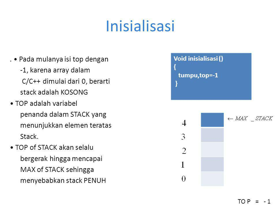 Fungsi IsEmpty.Digunakan untuk memeriksa apakah stack masih dalam kondisi kosong Dengan cara memeriksa TOP of STACK.
