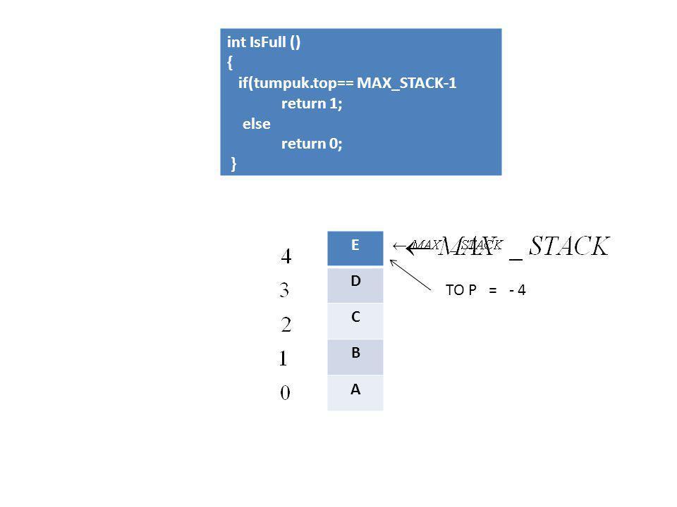Fungsi PUSH Digunakan untuk memasukkan elemen ke dalam stack dan selalu menjadi elemen teratas stack Dengan cara : 1.