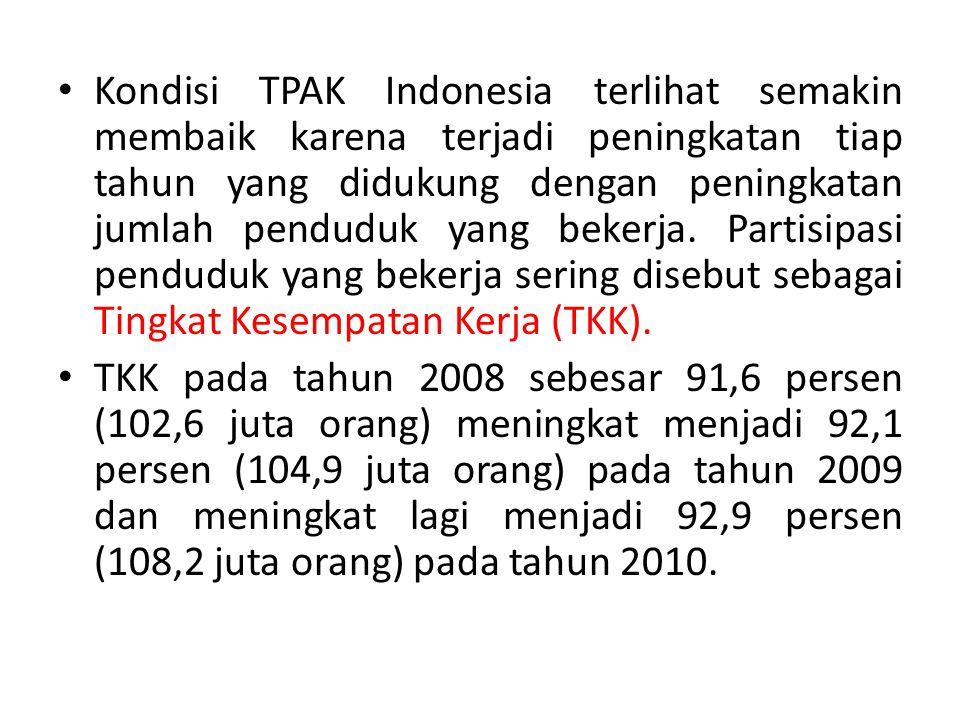 Kondisi TPAK Indonesia terlihat semakin membaik karena terjadi peningkatan tiap tahun yang didukung dengan peningkatan jumlah penduduk yang bekerja. P