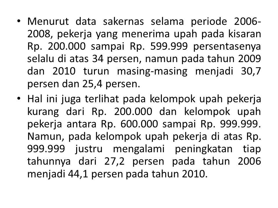 Menurut data sakernas selama periode 2006- 2008, pekerja yang menerima upah pada kisaran Rp. 200.000 sampai Rp. 599.999 persentasenya selalu di atas 3