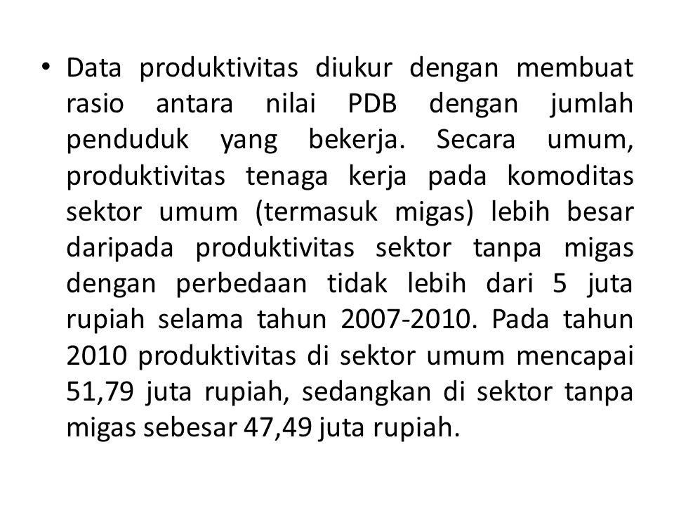 Data produktivitas diukur dengan membuat rasio antara nilai PDB dengan jumlah penduduk yang bekerja. Secara umum, produktivitas tenaga kerja pada komo