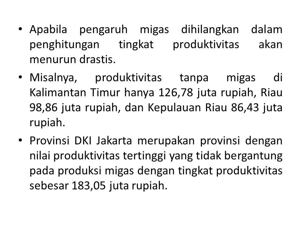 Apabila pengaruh migas dihilangkan dalam penghitungan tingkat produktivitas akan menurun drastis. Misalnya, produktivitas tanpa migas di Kalimantan Ti