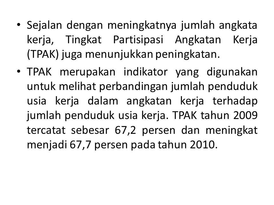 Sejalan dengan meningkatnya jumlah angkata kerja, Tingkat Partisipasi Angkatan Kerja (TPAK) juga menunjukkan peningkatan. TPAK merupakan indikator yan