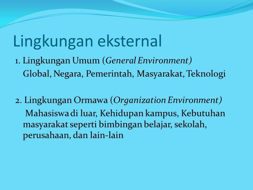 Lingkungan eksternal 1.