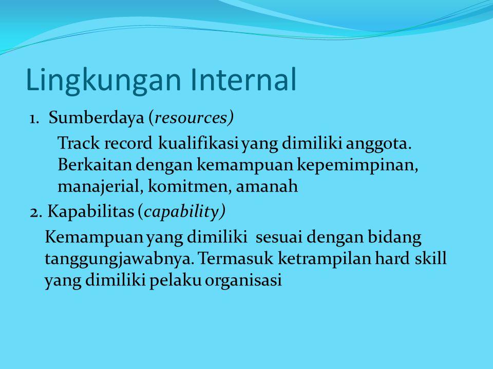 Lingkungan Internal 1. Sumberdaya (resources) Track record kualifikasi yang dimiliki anggota.