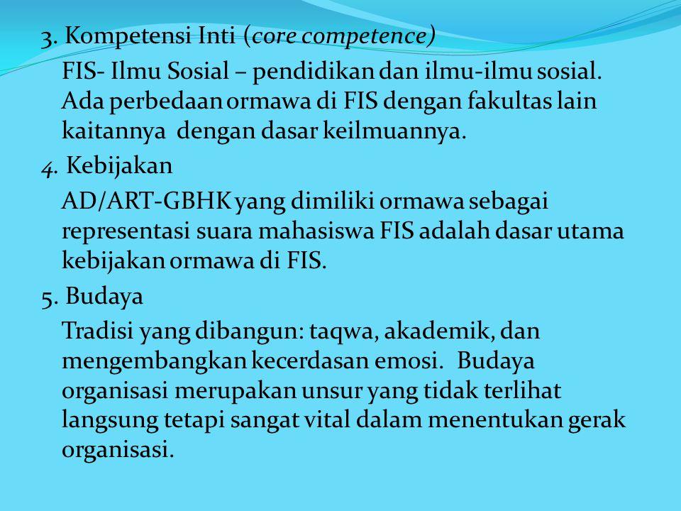 3. Kompetensi Inti (core competence) FIS- Ilmu Sosial – pendidikan dan ilmu-ilmu sosial.