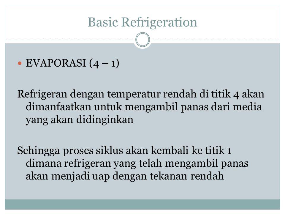 Basic Refrigeration EVAPORASI (4 – 1) Refrigeran dengan temperatur rendah di titik 4 akan dimanfaatkan untuk mengambil panas dari media yang akan didi
