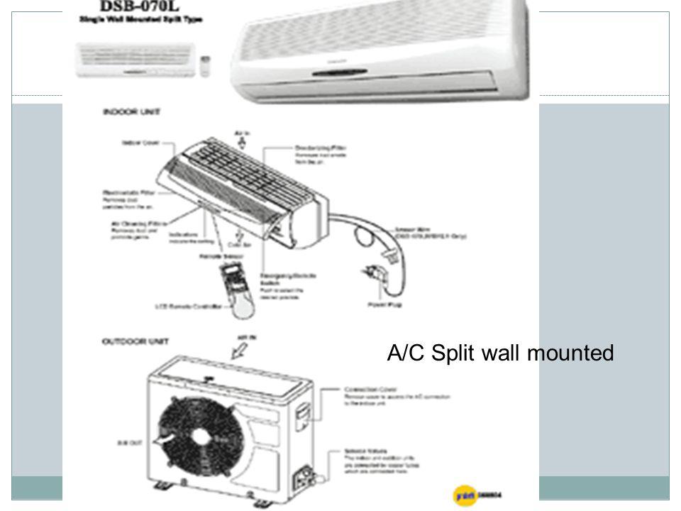 A/C Split wall mounted