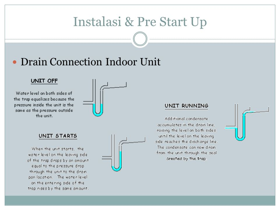 Instalasi & Pre Start Up Drain Connection Indoor Unit