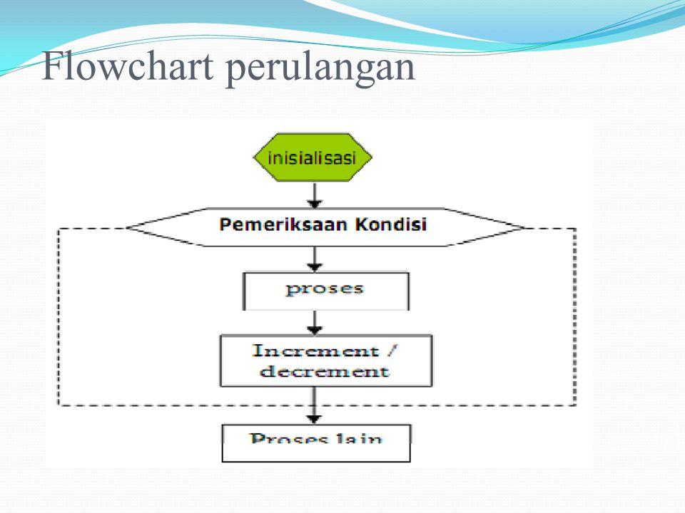 Flowchart perulangan 15