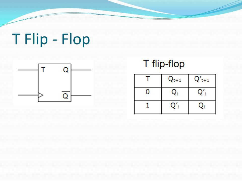 T Flip - Flop